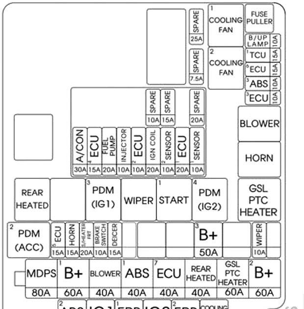 2000 Hyundai Elantra Fuse Box Diagram