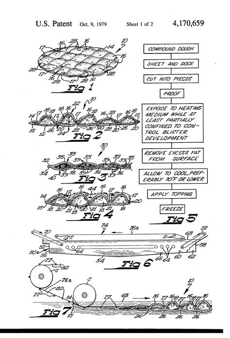 Patent for Totino's Party Pizza Crust. Trying to find the