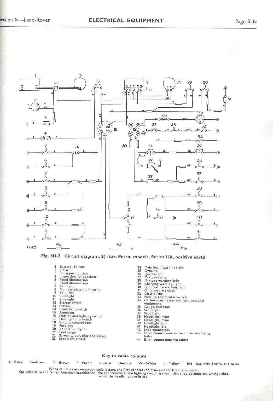 Ab Wiring Diagram 2004 Land Rover