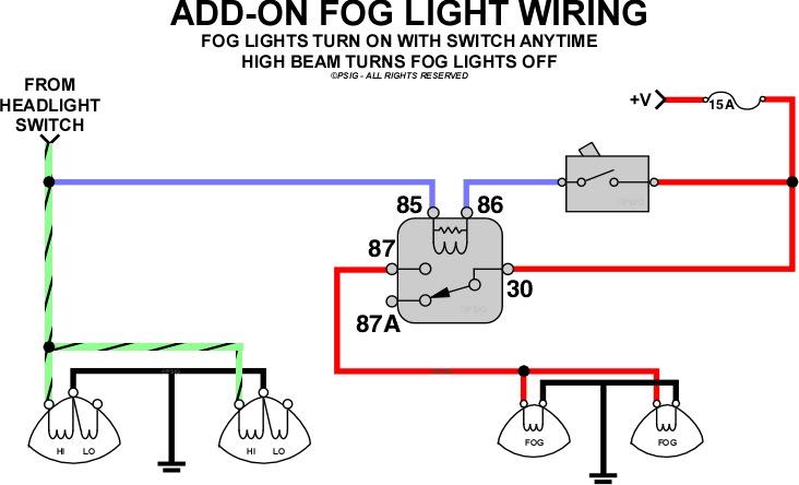 2006 Gmc Sierra Fog Light Wiring Diagram How An Alternator Wiring Diagram 2005 Chevy Aveo Wirediagram Nikotin5 Jeanjaures37 Fr