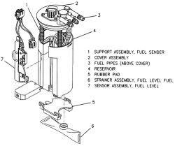 31 2002 Chevy Silverado Fuel Pump Wiring Diagram - Wiring ...