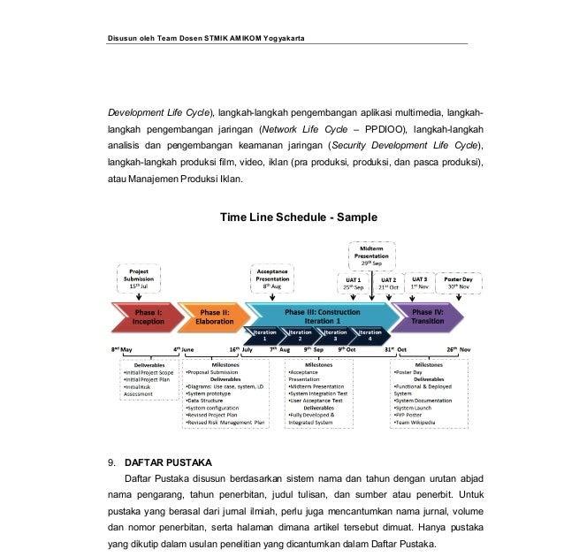 Kumpulan Jurnal Sistem Informasi Manajemen - Muaturunc