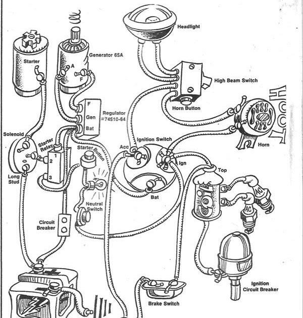 1977 Harley Davidson Sportster Wiring Diagram