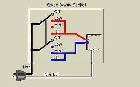 Lamp Switch Wiring Diagram 2006 Vw Gti Fuse Diagram Cusshman Tukune Jeanjaures37 Fr