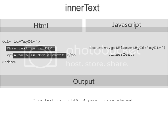 innerText working