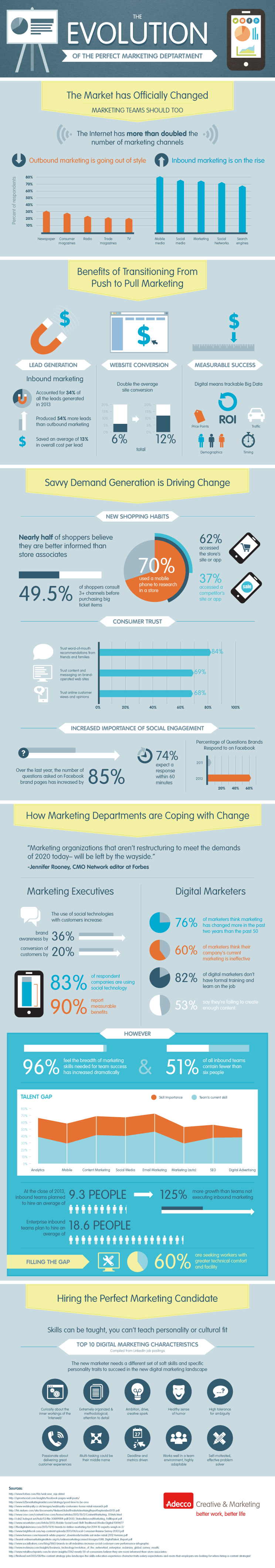Benefits of transitioning from push to pull marketing, savvy demand generation is driving change, how marketing departments are coping with change - Explore the evolution of marketing - infographic
