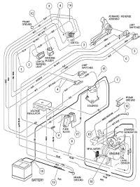 Gas Club Car Diagrams 1984 2005