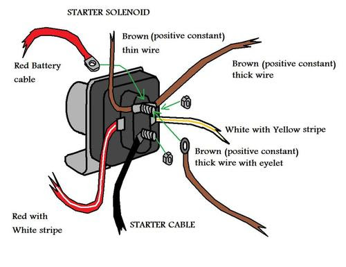 Wiring Diagram  10 4 Pole Solenoid Wiring Diagram