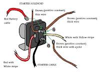 4 Pole Solenoid Wiring Diagram