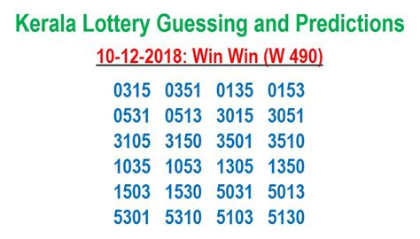 kerala lottery guessing  predictions    win win lottery    kerala