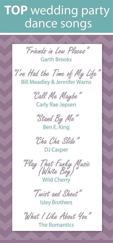 Wedding party dance songs
