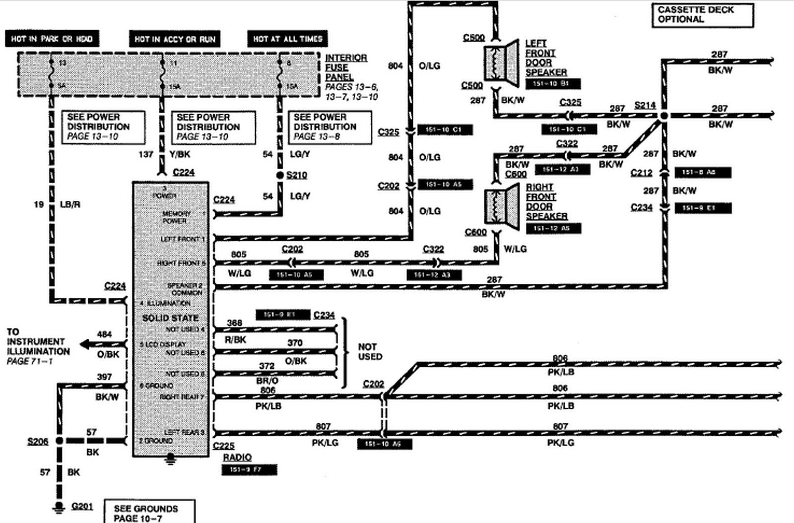 Wiring Diagram: 30 Ford E350 Wiring Diagram