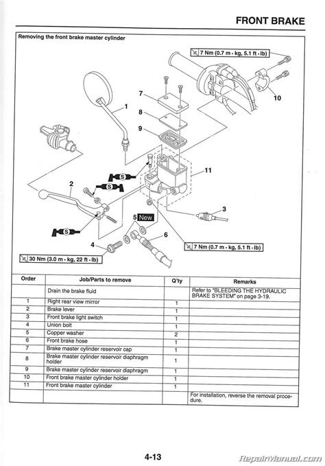 2008-2012 Yamaha XT250 Motorcycle Service Manual