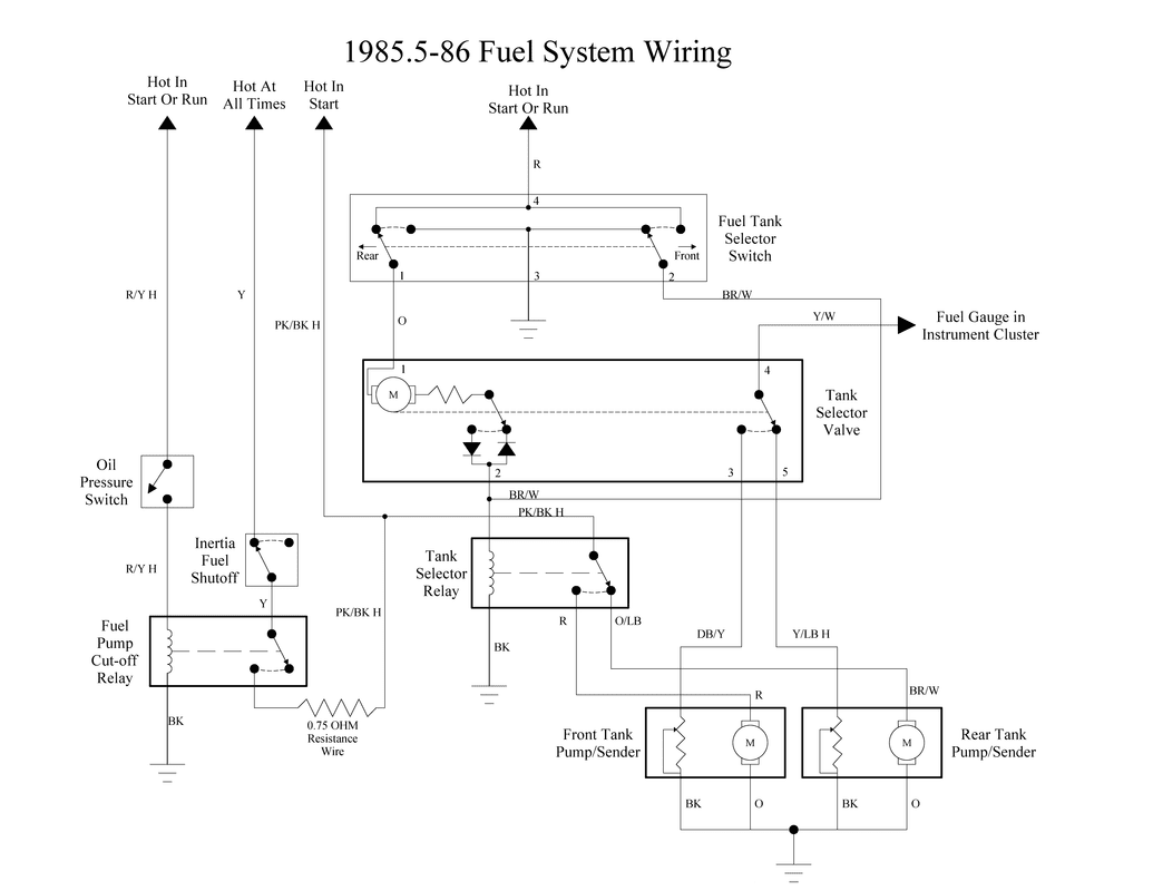 1985 Ford F 250 Fuel Tank Wiring Diagram Wiring Diagram Approval A Approval A Zaafran It