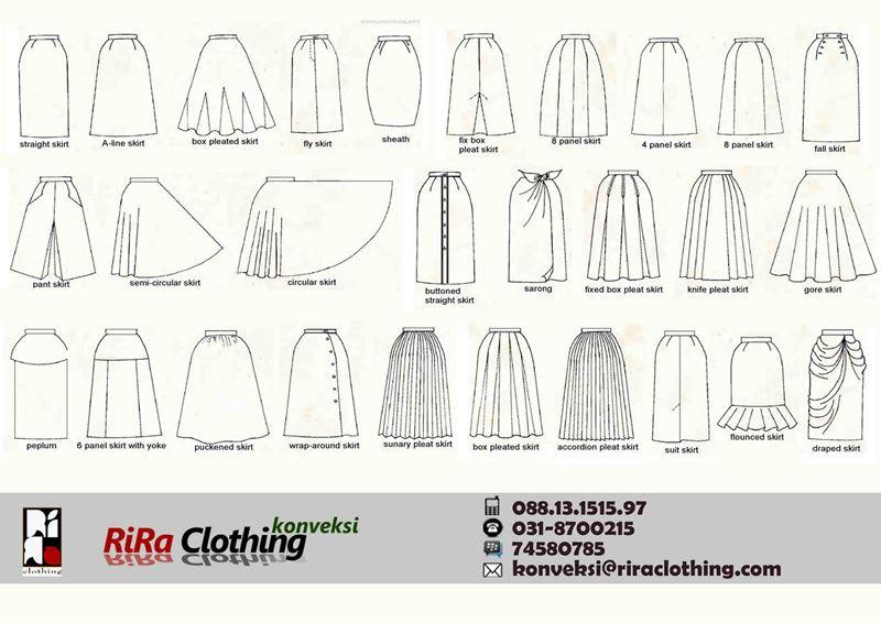 Cara Bikin Pola Rok Setengah Lingkaran cara menjahit rok
