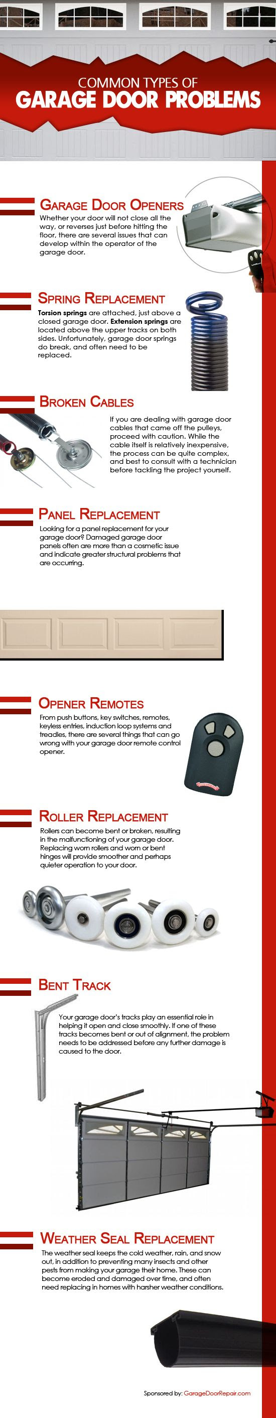 Common Types of Garage Door Pr