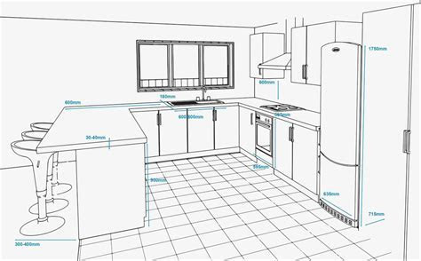 Standard Kitchen Layouts for Any Kitchen