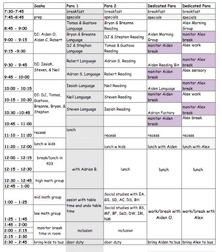 The Autism Helper Classroom: Class Schedules - The Autism Helper
