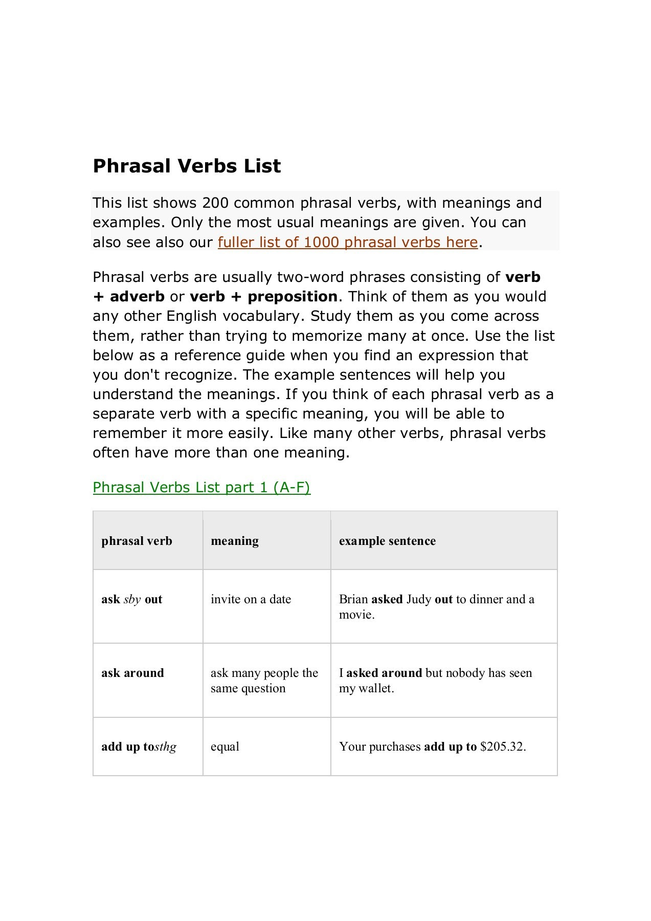 Phrasal Verbs List With Meaning And Sentences