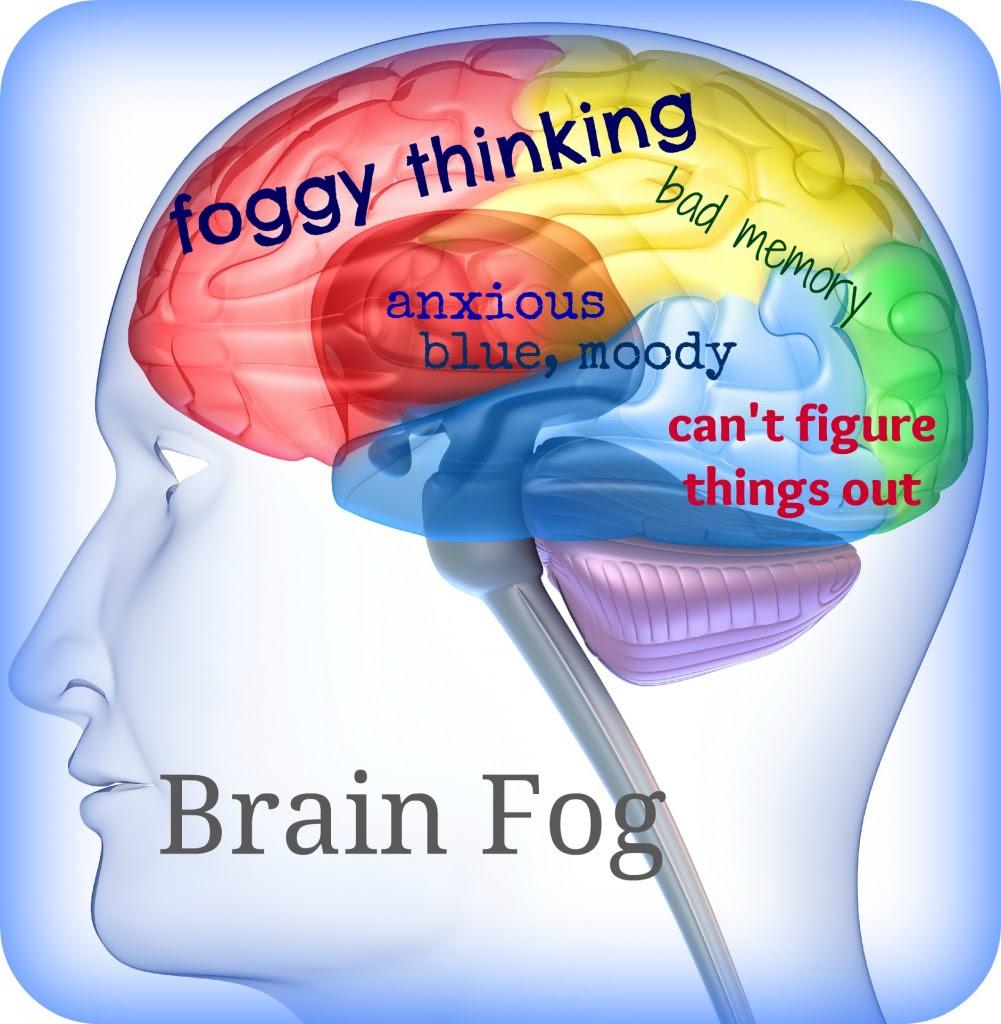 brain fog | Brain fog, Chronic fatigue syndrome, Chronic ...