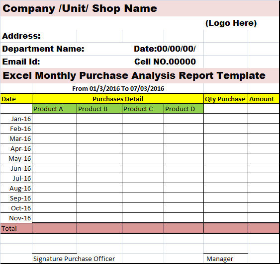 Monthly Purchase Analysis Report Template – Free Report Templates