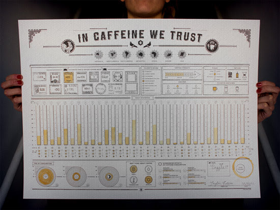 caffeineHOME   Nós confiamos na cafeína!