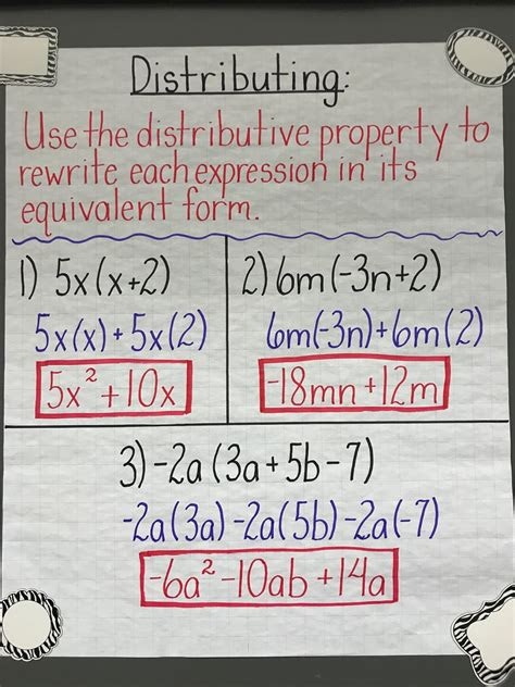 middle school math rules anchor charts