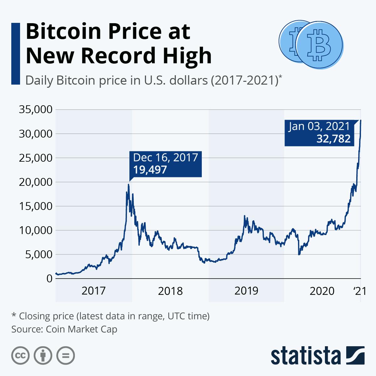 ar verta bitcoin mining 2021