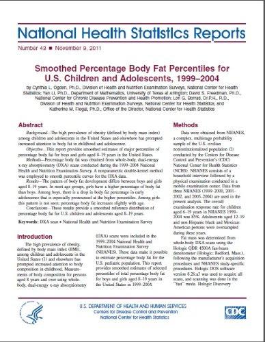 body fat percentage percentiles
