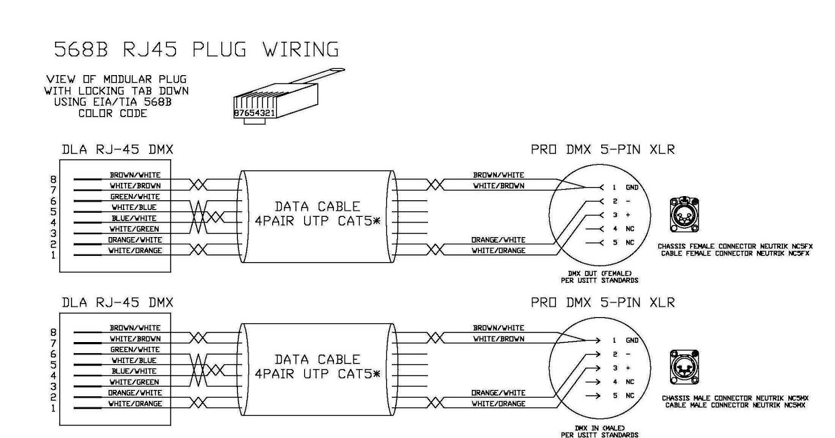 Xlr To Usb Wiring Diagram