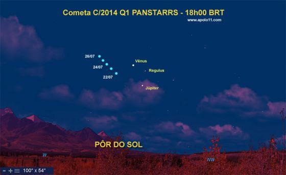 Carta de localizacao do  cometa C/2014 Q1 Panstarrs