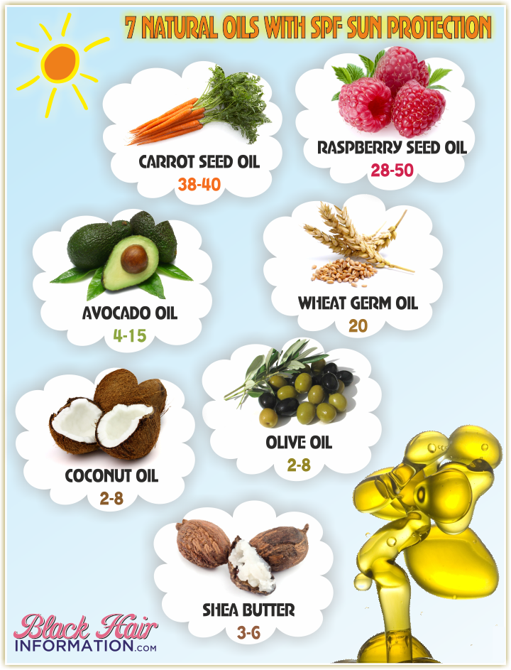 Top 7 Natural Oils With SPF Sun Protection