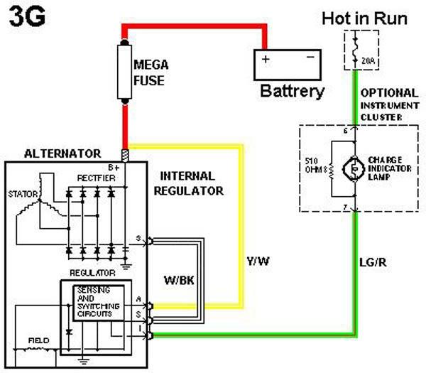 F 150 Alternator Wiring Diagram