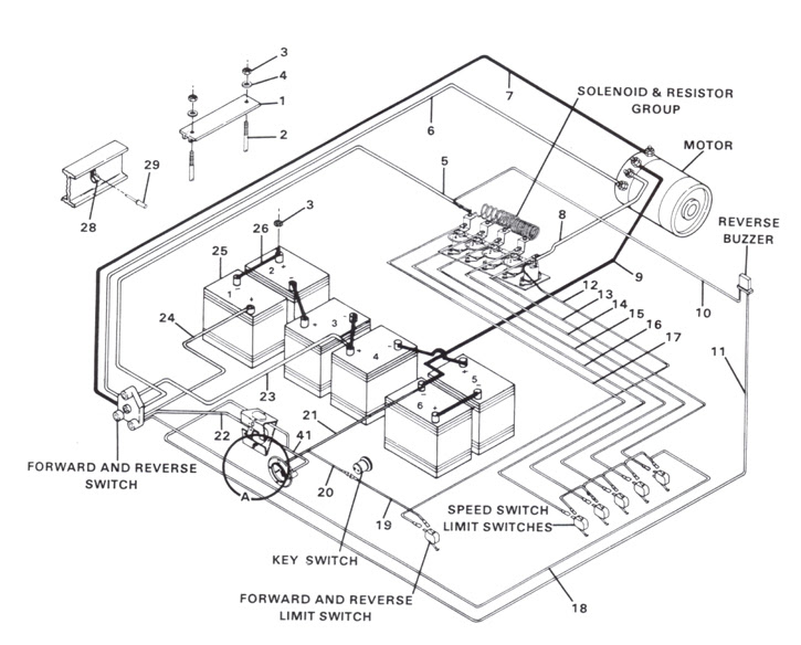 Club Car Battery Wiring Diagram 36 Volt - Wiring Diagram | 1989 Electric Club Car Wiring Diagram Free Picture |  | cars-trucks24.blogspot.com