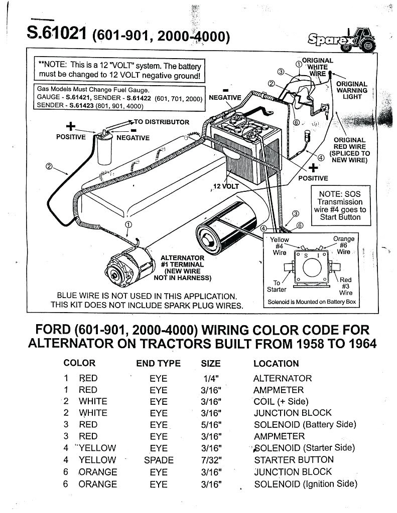 Ford Generator Wiring Diagram For 55 Fuse Panel Diagram 95 F 150 Jeepe Jimny Pujaan Hati Jeanjaures37 Fr