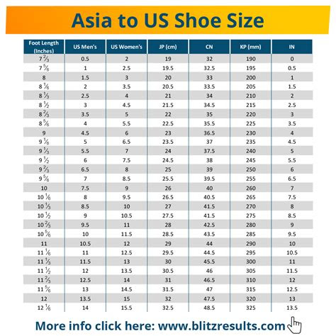 shoe size conversion charts uk   eu   converter