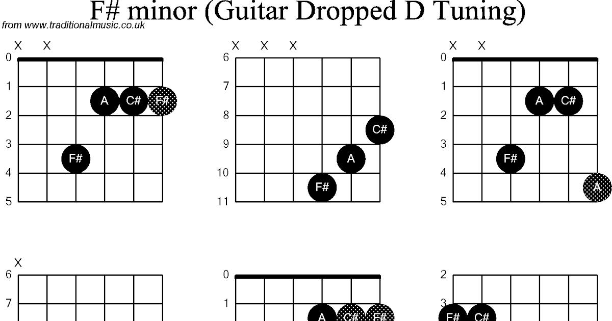 f sharp minor chord 2015Confession