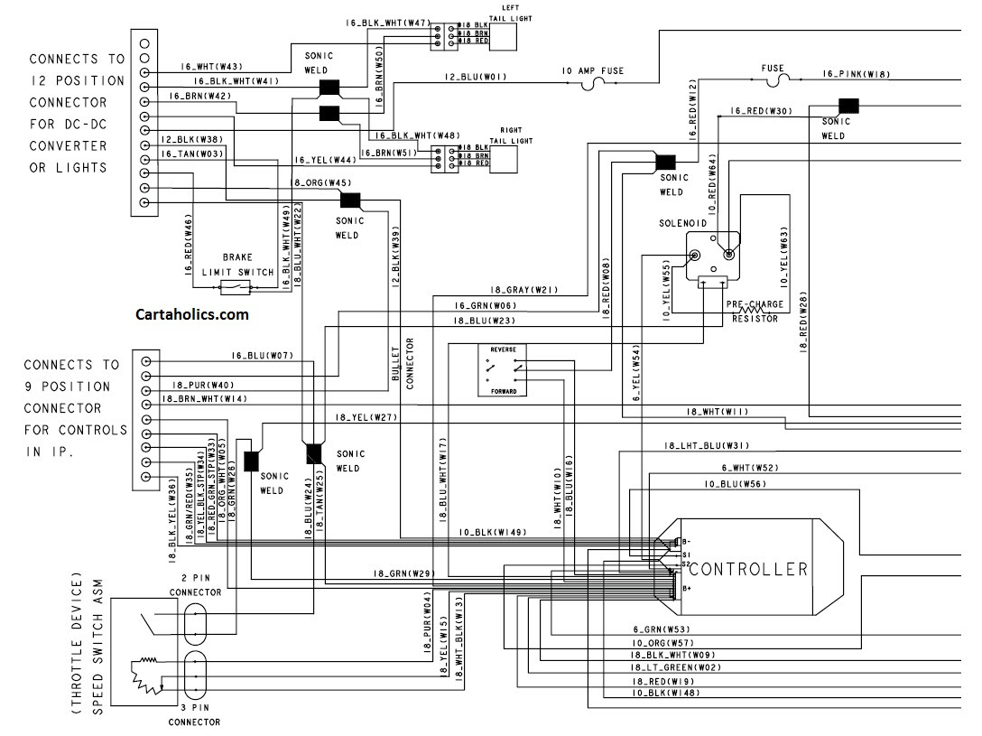Diagram Club Car Precedent Battery Wiring Diagram Cartaholics Golf Cart Full Version Hd Quality Golf Cart Cw Wiringk Mormilearredamenti It