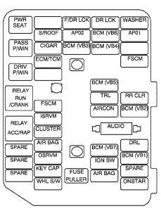 Fuse Box 2008 Saturn Aura - schematic wiring diagramIndex - schematic wiring diagram