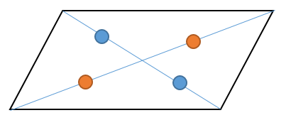 小学算数 平行四辺形 ひし形 長方形 正方形の対角線は真ん中で