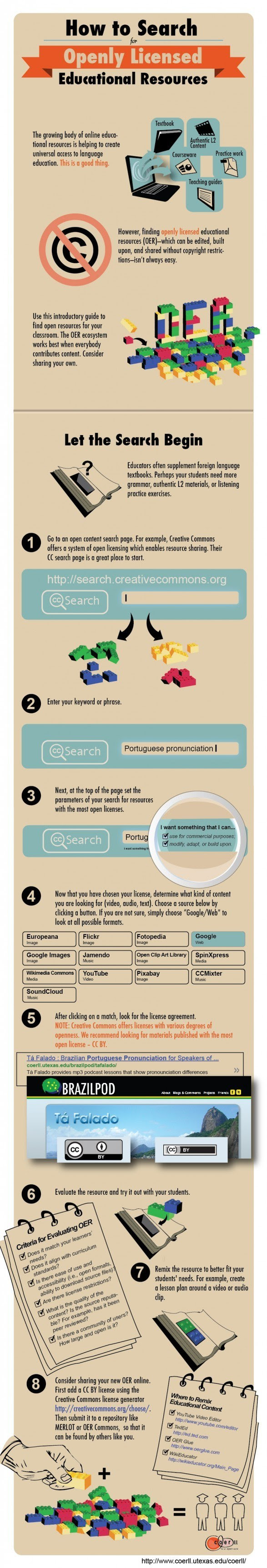 How-to-Search-for-Open-Educational-Resources-Infographic