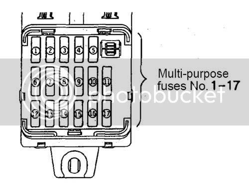 Diagram Eclipse Gst Fuse Diagram Full Version Hd Quality Fuse Diagram Mtswiring Prolocomontefano It