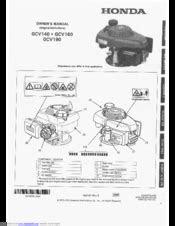 Honda GCV160 Manuals