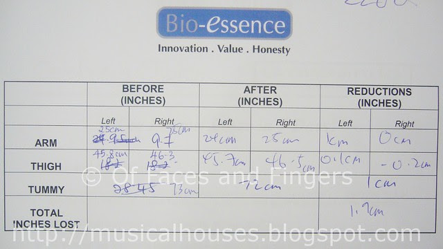 bioessence inchloss results