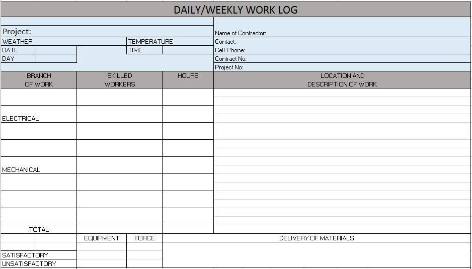 daily work report format to boss