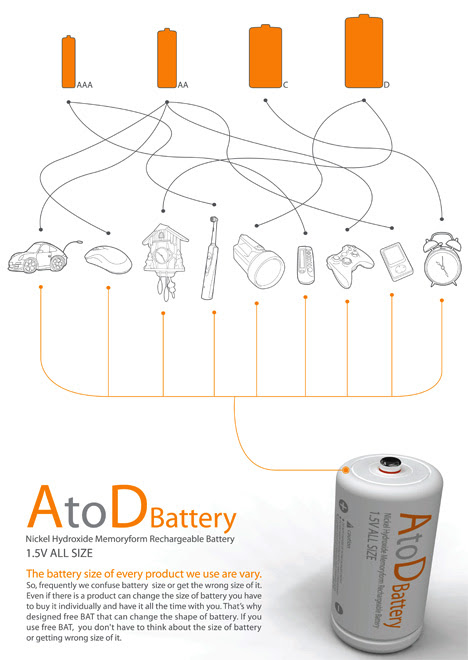 atod battery4 Shape Shifting Battery Which Fits Every Size