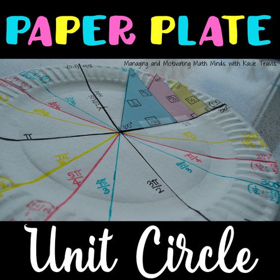 Paper Plate Unit Circle, Color-coded NO MORE MEMORIZING ...