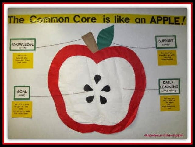 Bulletin Board for The Common Core via RainbowsWithinReach