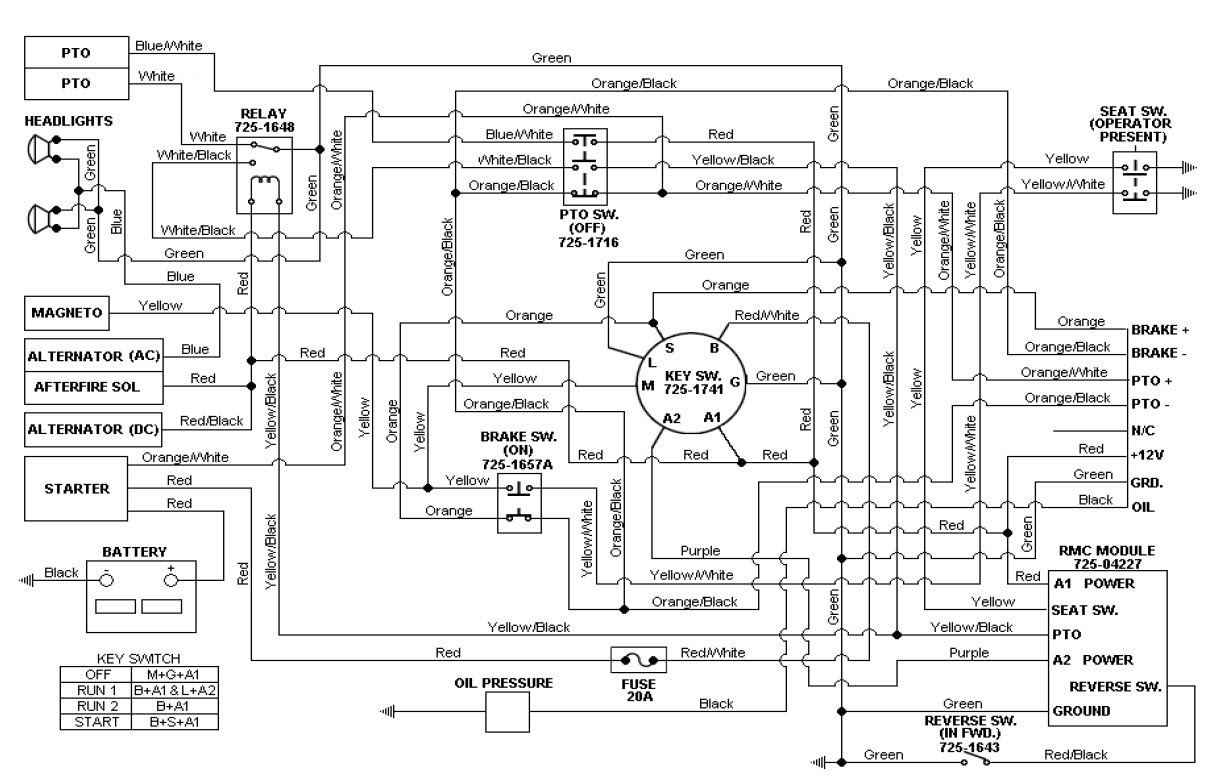 Briggs And Stratton Vanguard Wiring Diagram 95 Camaro 3 4 Engine Diagram For Wiring Diagram Schematics
