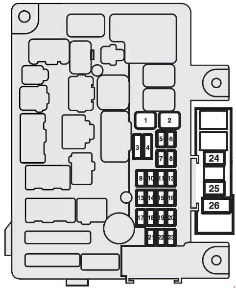 2003 Mitsubishi Outlander Fuse Box Diagram Wiring Diagram Center Site Shine Site Shine Tatikids It